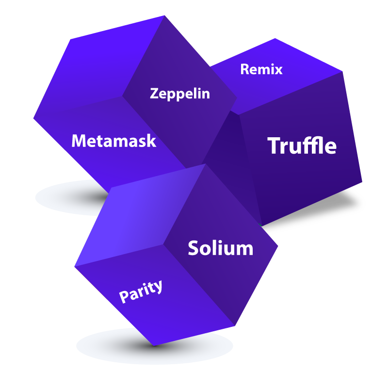 Ethereum Tools and Technology Used by Pulsehyip