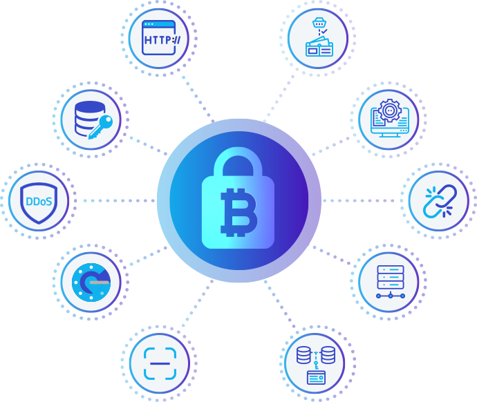 Cryptocurrency Exchange Security Features