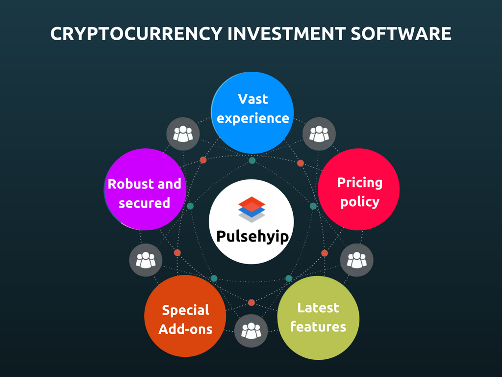 Cryptocurrencies investment business script – Powered by pulsehyip