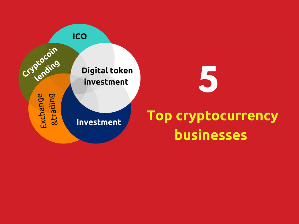 Which is the best software to support cryptocurrency investment, lending, exchange, trading, ICO and digital token investment business ?